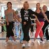 Школы танцев в Сысерти